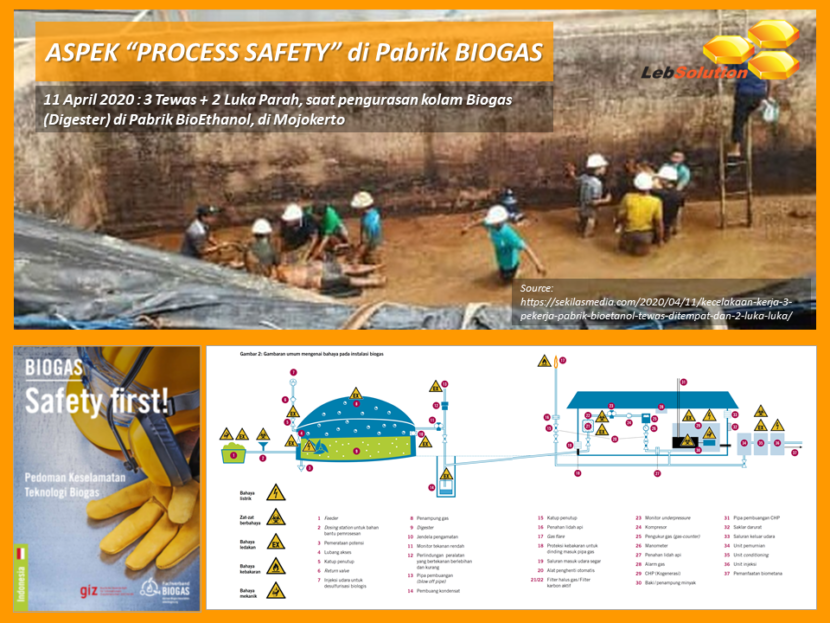 LebSolution - NOT - Process Safety in BioGas Plant - 13 APRIL 2020