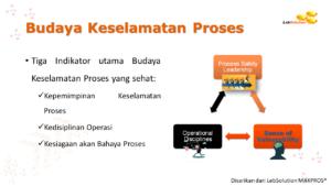 lebSolution - ADAM - Process Safety Culture 04