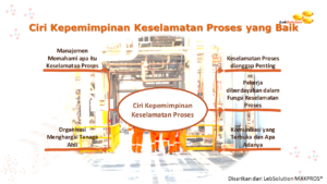 lebSolution - ADAM - Process Safety Culture 05