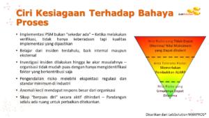 lebSolution - ADAM - Process Safety Culture 07